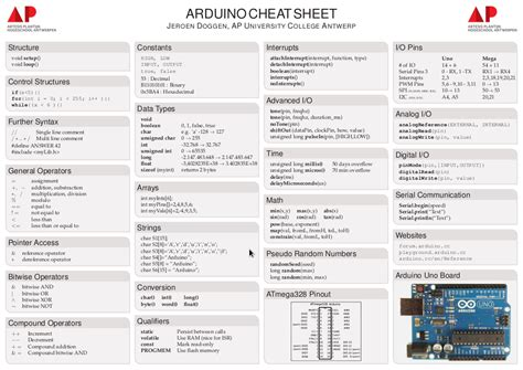 github tutorial cheat sheet arduino cheat sheet poster