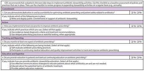 Core Elements Of Outpatient Antibiotic Stewardship Mmwr Antimicrobial Stewardship Policy Template