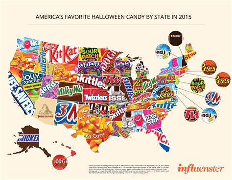 most popular things for kids america s favorite halloween candy state by state