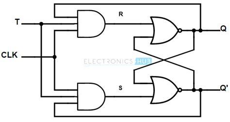 flip flop logic diagram designing of t flip flop