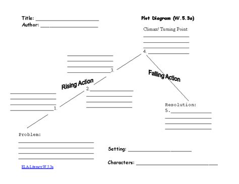 Common Worksheets 5th Grade by Worksheets 5th Grade Common Worksheets