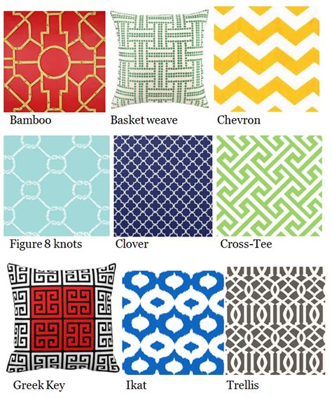 clothes pattern names trending fabric patterns creative interiors you ll