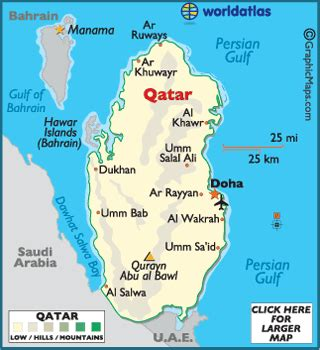 qatar maps including outline and topographical maps