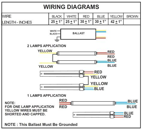 conversion t12 to t8 ballast wiring diagram get free