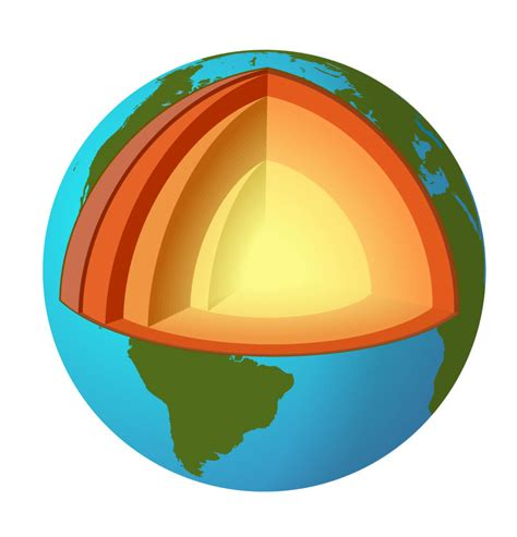 hottest layer the inner core is the hottest and deepest layer of the ea