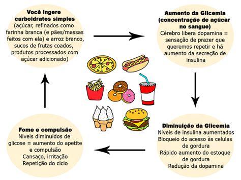 como saber qual a penso de alimentos para filhos em portugal precisamos saber sobre comida 1 carboidratos que