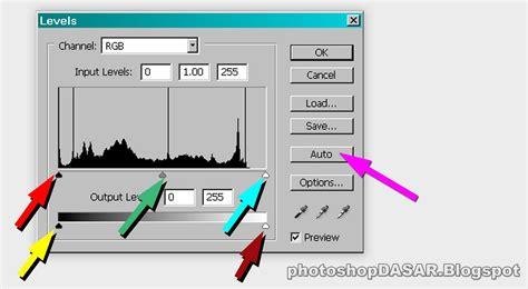 cara membuat latar belakang foto menjadi hitam cara mengatur gelap terang foto di photoshop cara