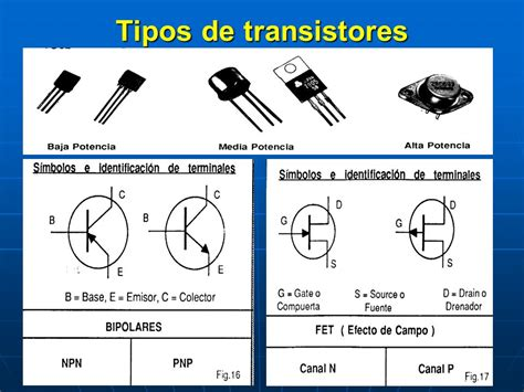 transistor igbt fabricacion transistor igbt fabricacion 28 images electr 243 nica de potencia igbt estructura y