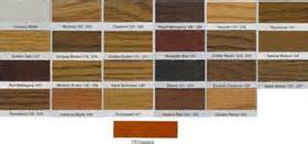 Benjamin Moore Color Chart superb interior wood stain 5 rust oleum wood stain colors