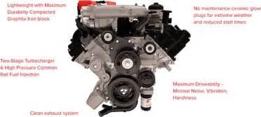 Nissan Titan With Cummins Engine 2016 Nissan Titan Mjh Imports Pty Ltd