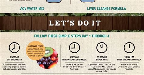 Do Liver Detox Kits Work by Liver Cleanse Kit Liver Cleanse Infographic And Caign