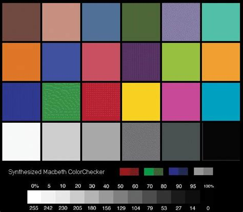 color pattern to adjust monitor calibrating your monitor for digital imaging neolith