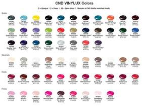 shellac colors chart cnd vinylux nail color chart 2017 2018 best