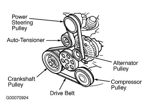 2002 Acura Mdx Serpentine Belt Diagram 2002 acura mdx serpentine belt routing and timing belt