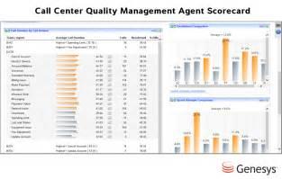 call center scorecard template call center quality assurance quality management