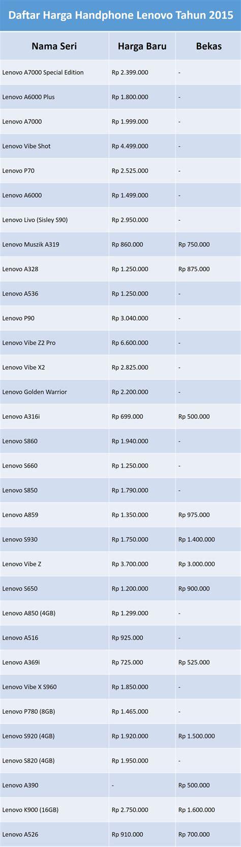 Handphone Vivo Di Indonesia informasi harga handphone 2015 the knownledge