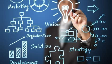 Mba In Strategy Careers by Strategic Mangement Strategic Management Career