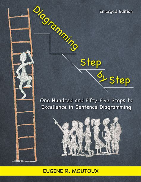 a sentence diagramming primer books diagramming step by step butler books store