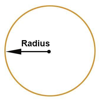 Radius by Radius Construction Math