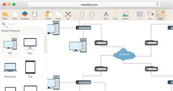 online design tool free network diagram software to quickly draw network diagrams
