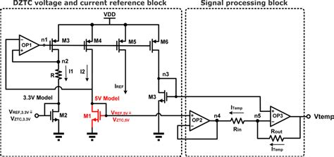 creating low power digital integrated circuits the implementation phase cadence 2007 an integrated cmos current sensing circuit for low voltage current mode buck regulator 28