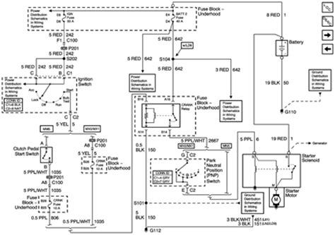 chevy cavalier stereo wiring diagram html autos weblog search results wiring diagram for a 2001 chevy cavalier fixya html autos weblog