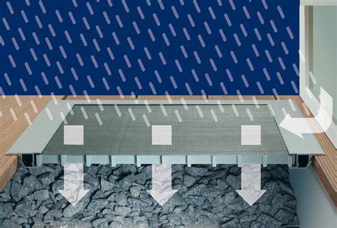 Lichtschachtabdeckung Selber Bauen by Terresa F 252 R Holzterrassen Und Normale Lichtsch 228 Chte