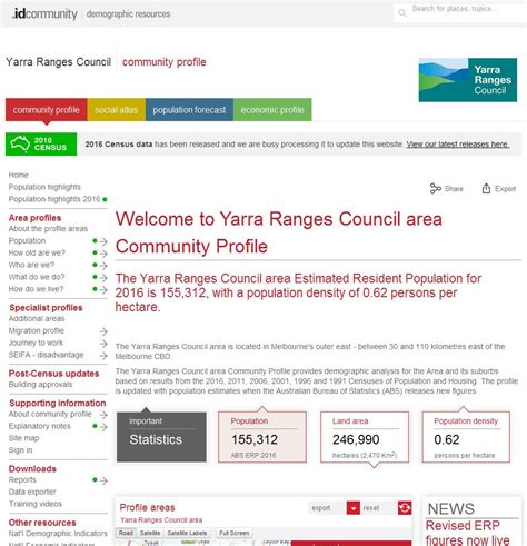 Detox Your Home Yarra Ranges by Yarra Ranges Council Area What Is Profile Id
