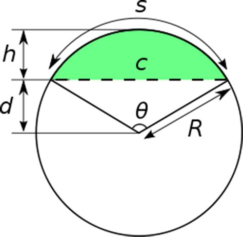 trigonometry how can i estimate or calculate the area of