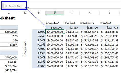 how to create one variable data table in excel 2013