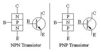 npn transistor material engineer s pride day 6 of electronics