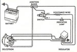 what is a simple way to wire a 12 volt willy s jeep