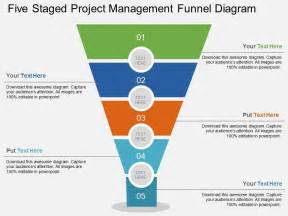 ao five staged project management funnel diagram flat