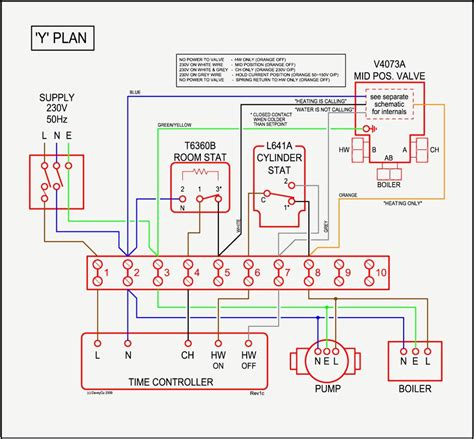 altech 2 port valve wiring diagram wiring diagrams