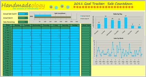Sle Of Excel Spreadsheet by Sales Tracking Spreadsheet Template Tracking Spreadsheet