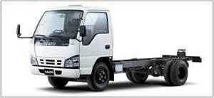 Isuzu Trucks Pakistan Pakistan S Best Vehicles Isuzu Fvz34 Prime Mpver