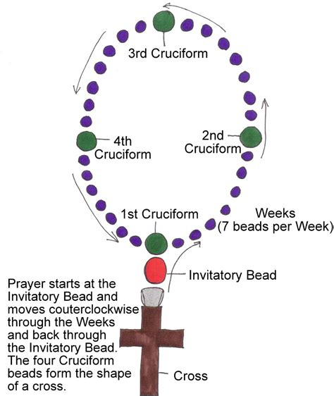 a bead and a prayer anglican rosary tutorial sparkle and sprinkle