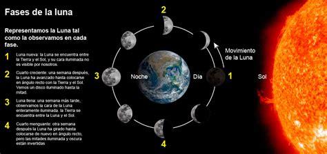 cuando cambia la luna 191 por qu 233 la luna no se ve igual todos los d 237 as