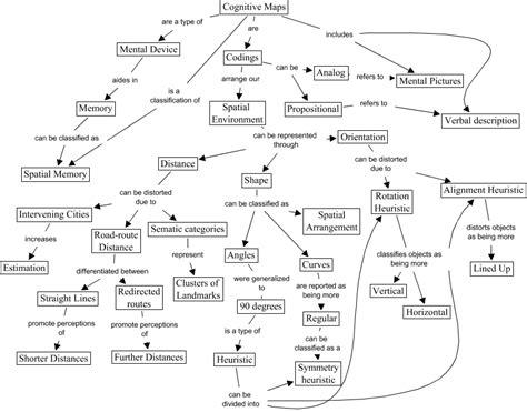 cognitive map cognitive map map3