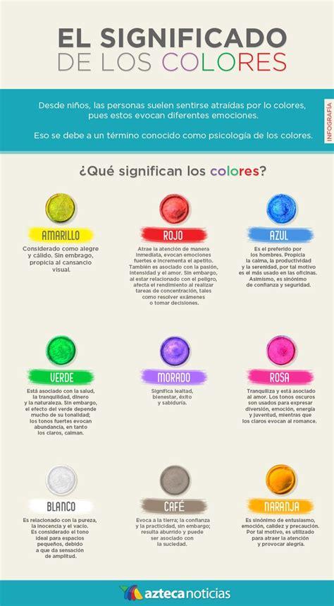 significado de doodle en español significado de essay en espanol