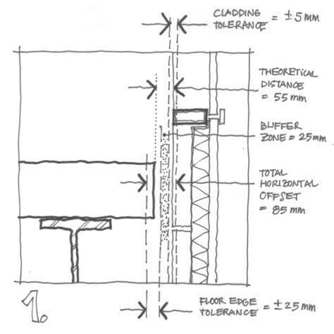 curtain wall floor detail curtain wall slab connection detail google search