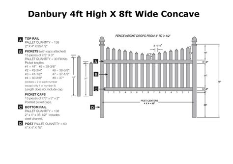 section 8 danbury ct bufftech danbury concave section academy fence company