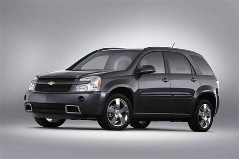 Best Wagons 10k by 6 Great Used Compact Suvs For 10 000 Autotrader