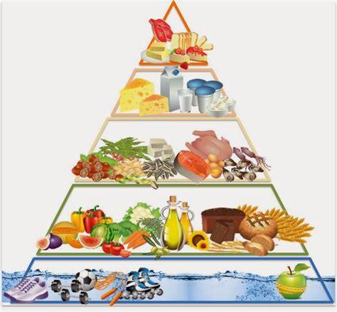 piramide alimentare vuota dieta fast di una settimana a base di proteine