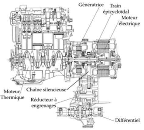 diagramme fast moteur thermique la si au lp2i le de l enseignement des sciences de