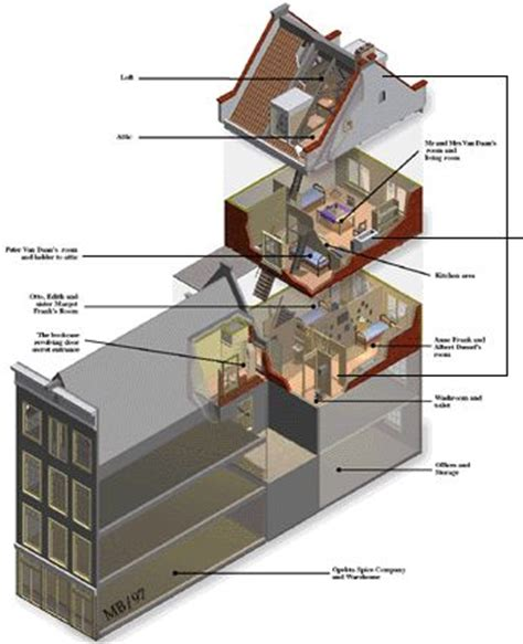 anne frank secret annex floor plan 25 best ideas about anne frank house on pinterest anne