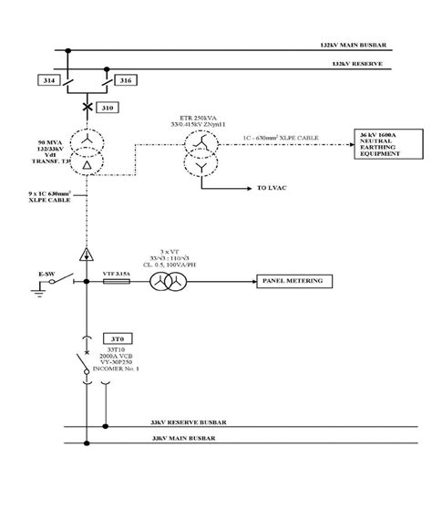 single line schematic diagram single line diagram of the substation