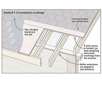 adding roof overhangs homebuilding