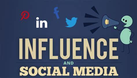 si鑒e social cr馘it mutuel social media creazione siti e progetti web verona