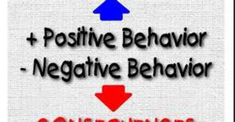 best sayings behavior quotes best quotations about behavior